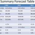 Recent Housing Reports Point to Dallas Real Estate Market Recovery in 2012