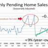 2012 Spring Home Sales Expected to Reach Highest in 5 Years
