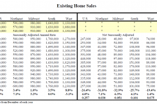 Real Estate Market Shows Signs of Recovery in January 2012 with Rising Home Sales