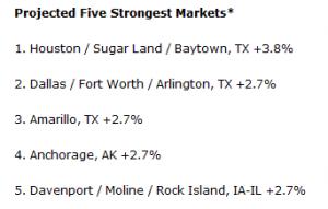 Veros Dallas Real Estate Forecast