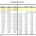 Existing Home Sales Increase January 2012